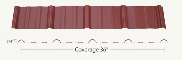 Hardy Rib Premium 3 ft Coverage Panels