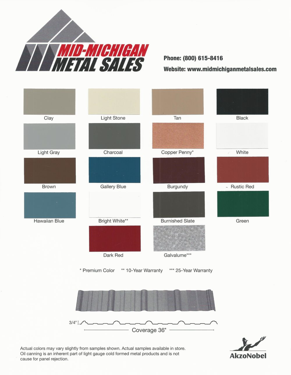 Hardy Rib Metal Roofing Panels Mid Michigan Metal Sales